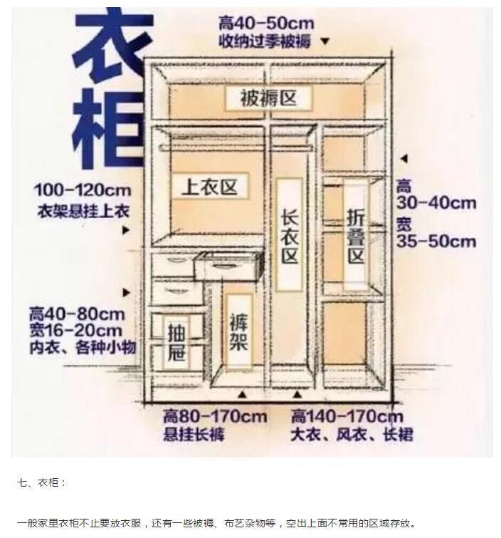家居设计常用的人体工程学尺寸,想要爱家住起来得心应图片