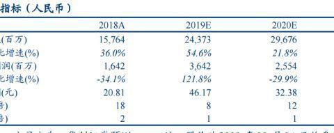2019年中报点评 欢聚时代(YY.US):Bigo驱动营收环比增长32%