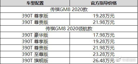 """头等舱再""""升舱"""" 传祺GM8 2020领航款正式上市"""