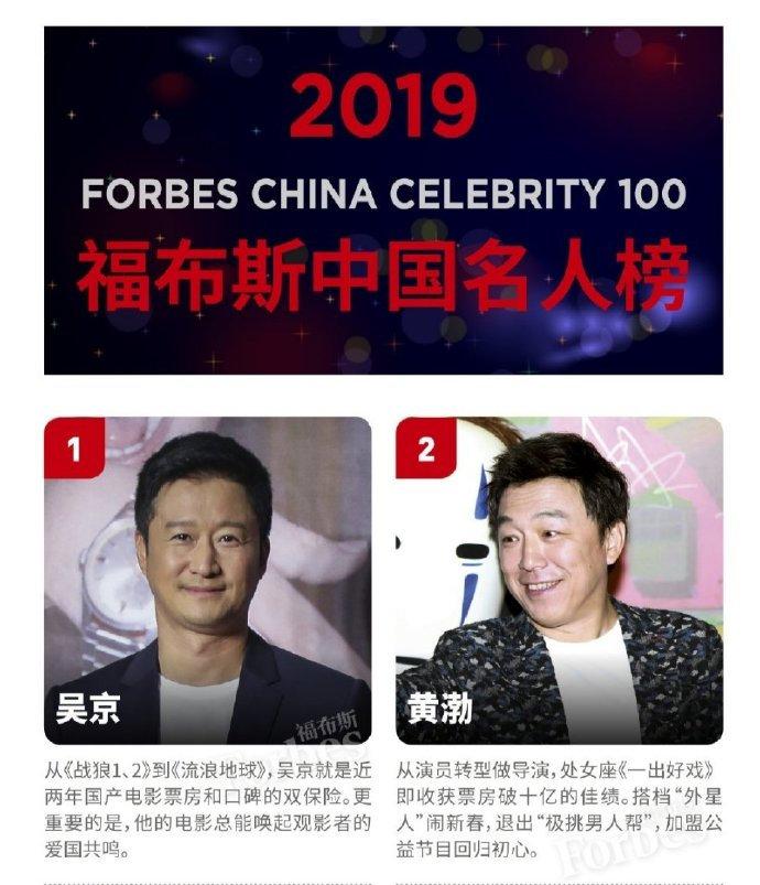 福布斯2019中国名人榜排名