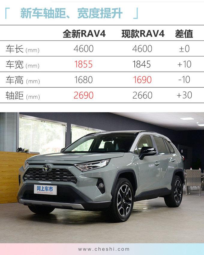 丰田全新RAV4领衔!6款新车下周上市 7万起售