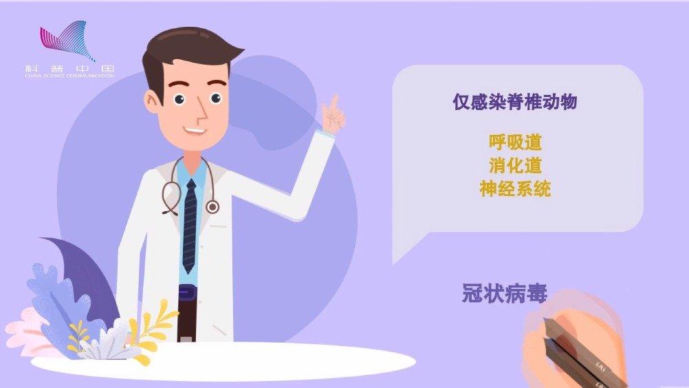 中国科协官方出品,科学预防新型冠状病毒肺炎
