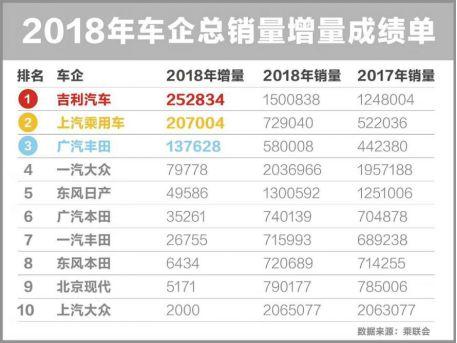 """""""全民公测""""开先河,吉利首款MPV嘉际硬核实力霸屏春节档"""