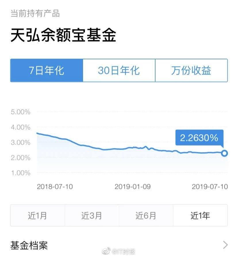 中新经纬客户端7月12日电 (魏薇)市场不差钱