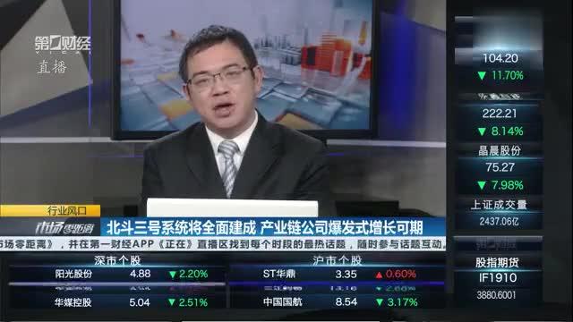 北斗三号系统将全面建成 产业链公司爆发式增长可期丨行业风口