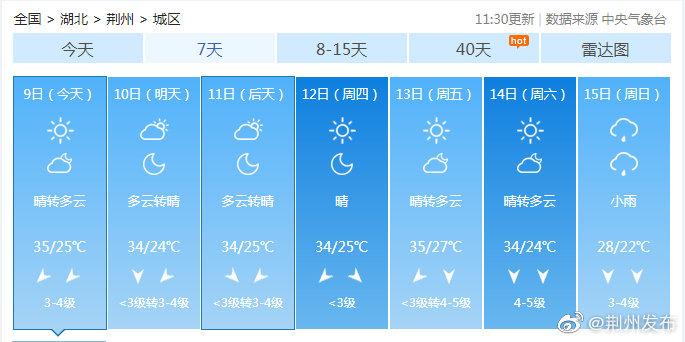 荆州市气象台2019年09月09日09时10分发布高温黄色预警信号