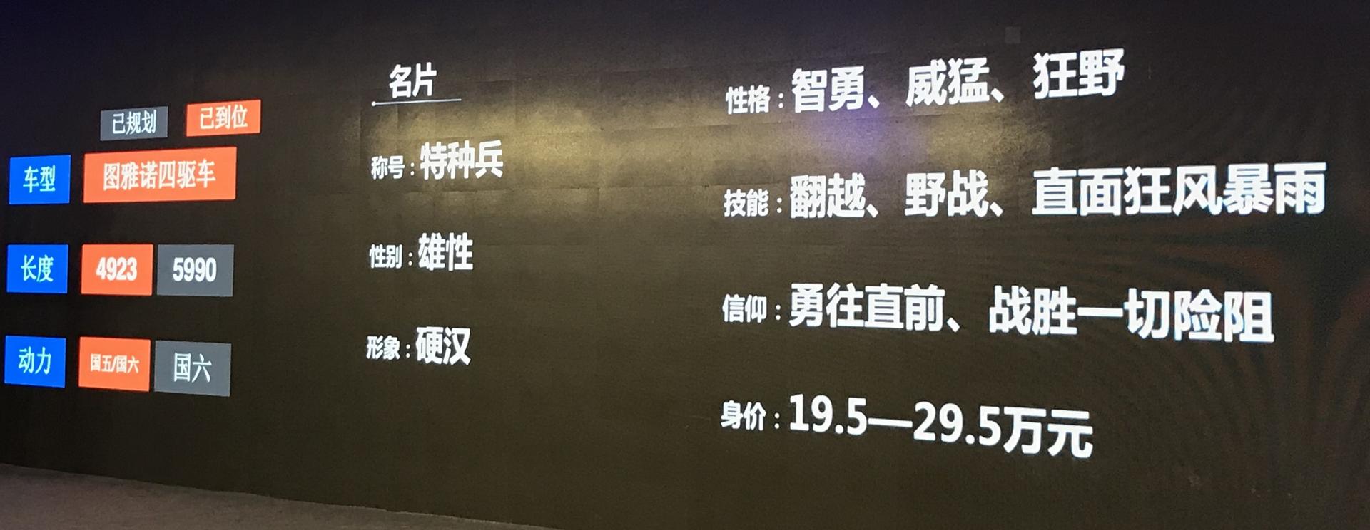 福田图雅诺四驱版上市 售价19.5-29.5万元