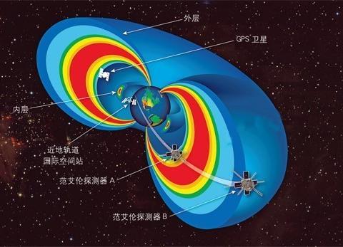 为什么地球会有磁场