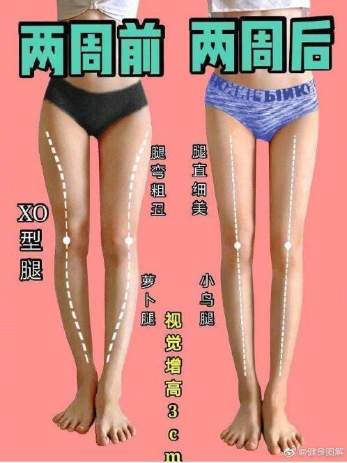 完美腿型是怎样练出来的