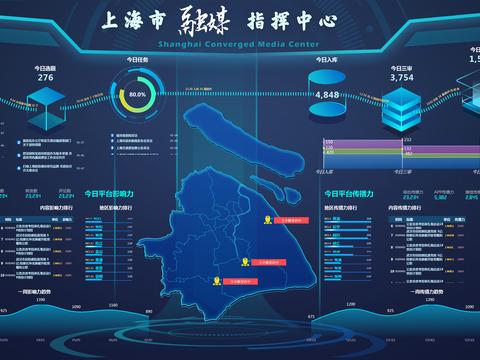 东方网总裁徐世平:县级融媒体中心建设的上海模式