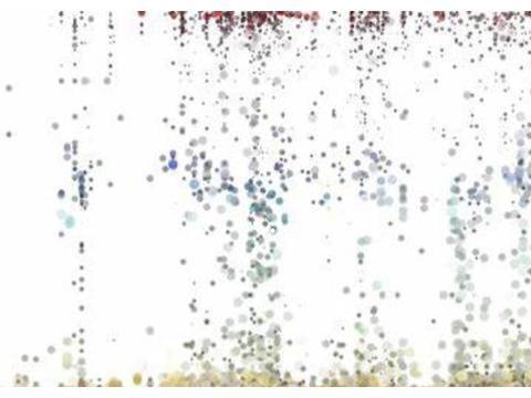 「首席架构师精选」精选数据可视化软件列表