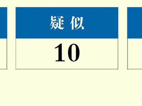 疫情通报   贵州连续7天无新增病例 现有疑似病例10例