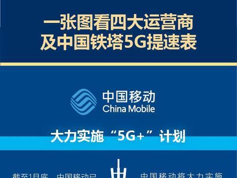 一张图看四大运营商及中国铁塔5G如何提速