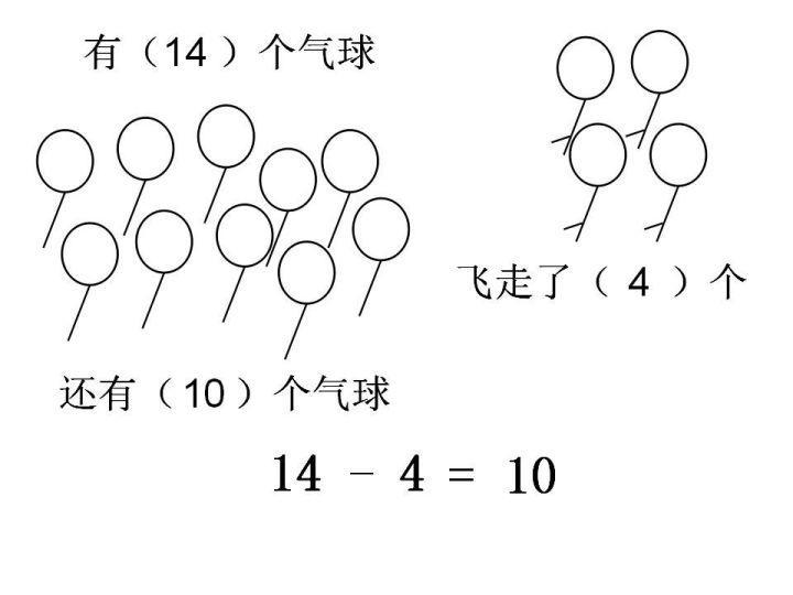一年级上册数学看图列式加减法图片