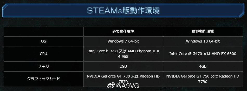 《SD高达G世纪 火线纵横》于官网上公开了PC(Steam)版的硬件配置需