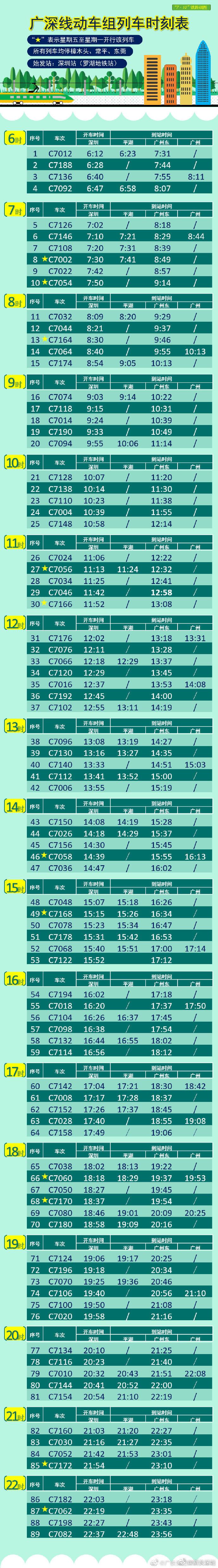 明日起,请看最新广深线动车组列车时刻表