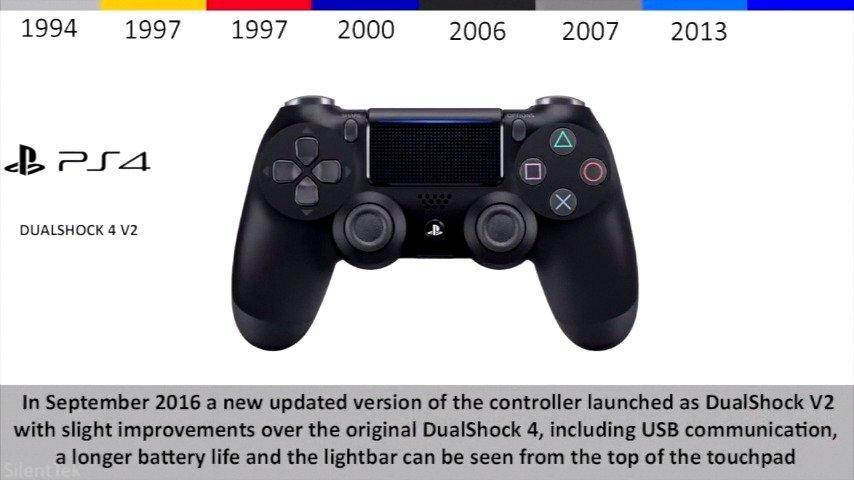 PlayStation/ Xbox/ 任天堂手柄进化史(: SilentTek)