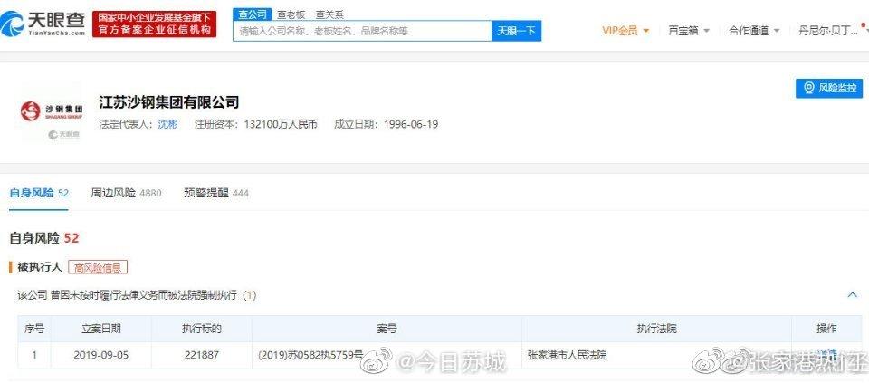 中国最大民营钢铁企业江苏沙钢集团被列为被执行人