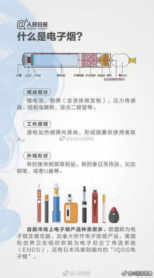 最新研究表明,与电子烟相关的肺损害可能是由于接触有毒化学物质