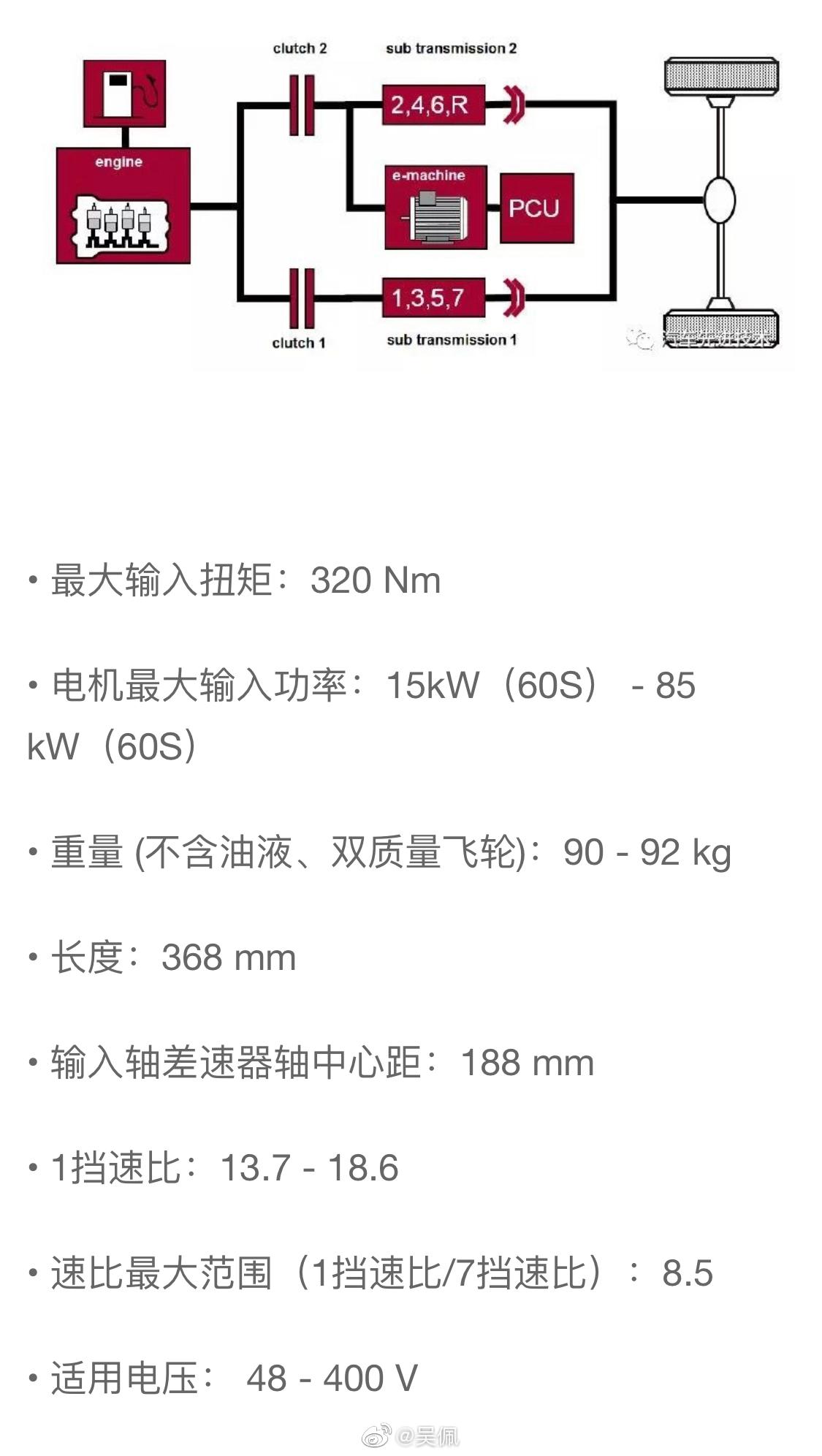 看了宝马发布48V的资料,以为宝马跟着奔驰奥迪吉利开始干P0结构了
