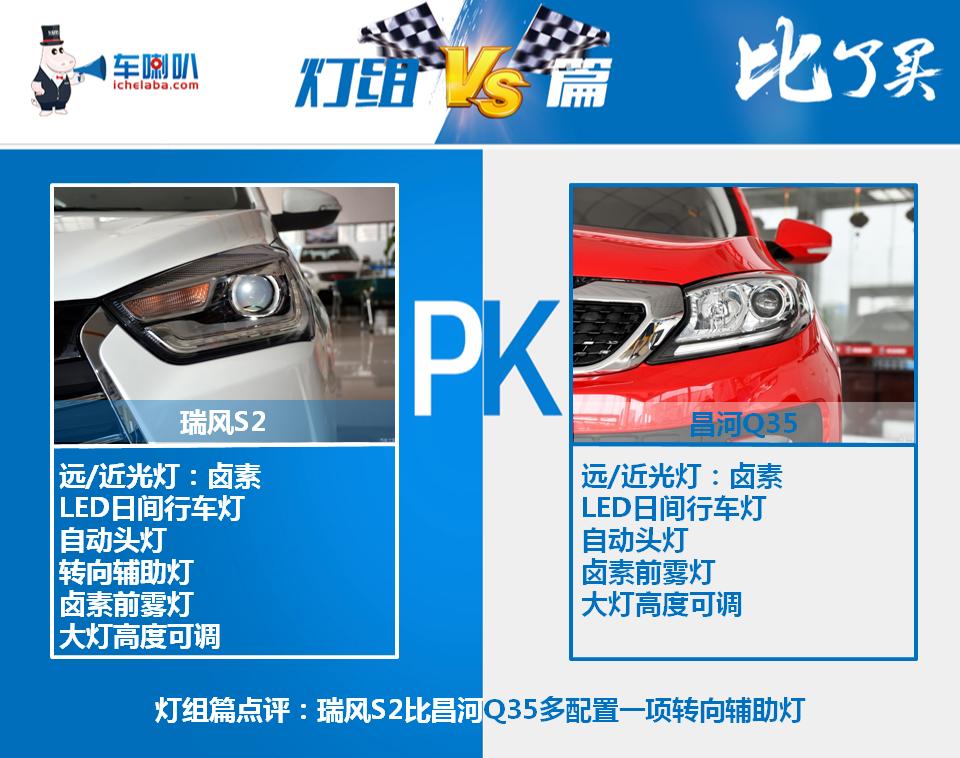江淮瑞风S2对比北汽昌河Q35,年轻化高性价比间的对决!