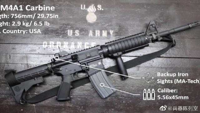 M4A1卡宾枪是由柯尔特公司(Colt)研制的步枪,是M4步枪的第一改版