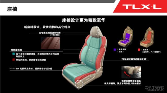 被埋没的豪华中型车,广汽讴歌TLX-L让你不再随波逐流!
