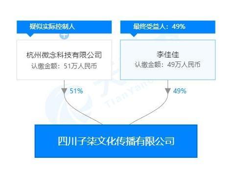 """网红经济新观察(一):""""李子柒""""们走红有幕后推手 这一产业浮出水面"""