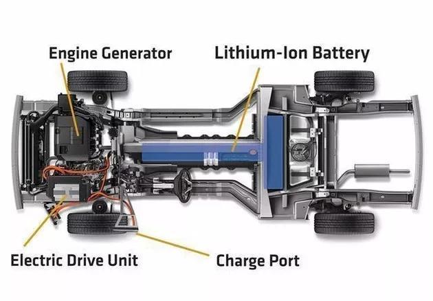 马自达的转子回来了,但它真实身份是转子发电机。没错,是发电机