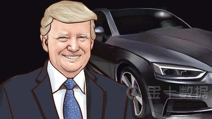特斯拉在华注册数量6643辆!将在中国设研发中心,多家车企来华投资