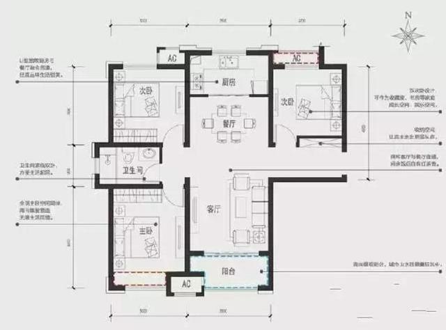 家的平面图怎么画儿童