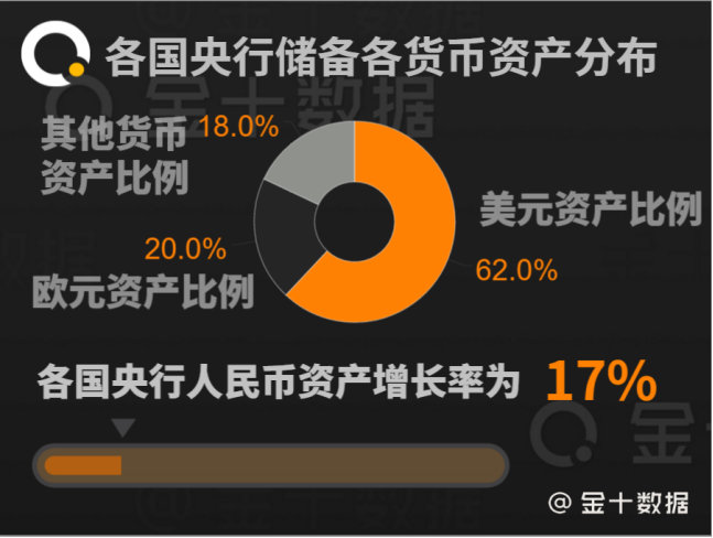 「手机bbin注册账号新闻动态」刷屏的中国米饭美国汉堡背后 还有一张图