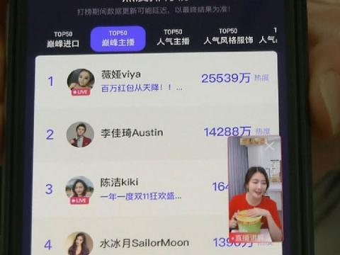 """网红经济新观察(三):酒香不怕巷子深 如何用好""""网红经济""""?"""