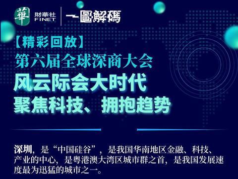 【精彩回顾】第六届全球深商大会,风云际会大时代:聚焦科技、拥抱趋势