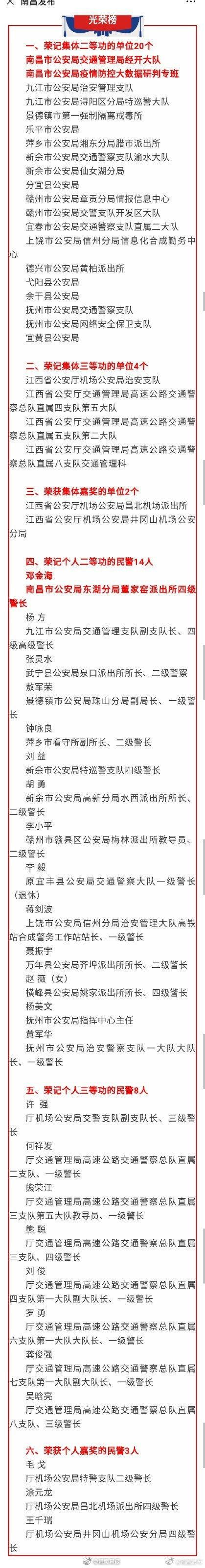 记功!嘉奖!赣州2个集体1位个人获江西省公安厅奖励