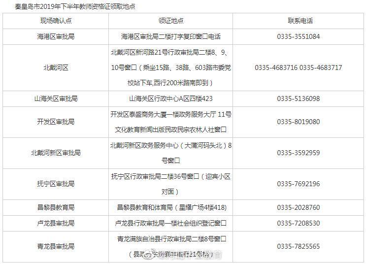 秦皇岛、邯郸老师们快快来领证书啊~2019下半年秦皇岛市教师资格证书