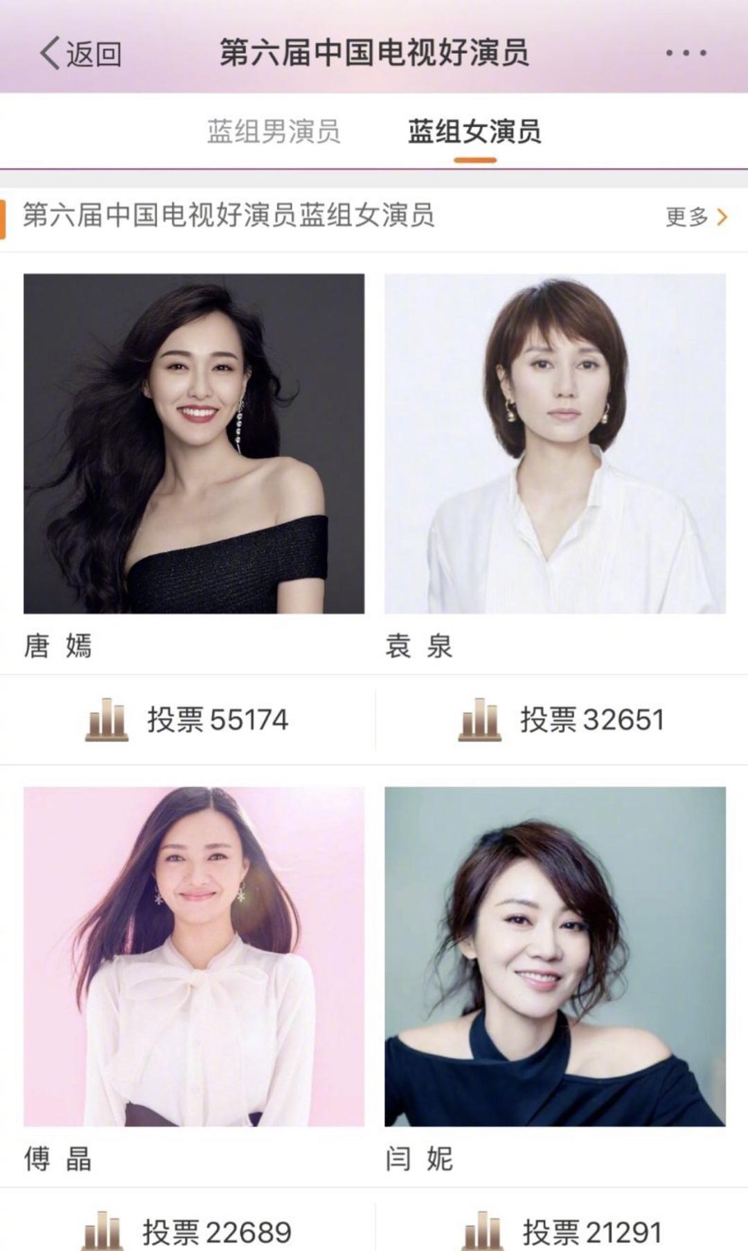 某榜中国电视好演员女演员排名
