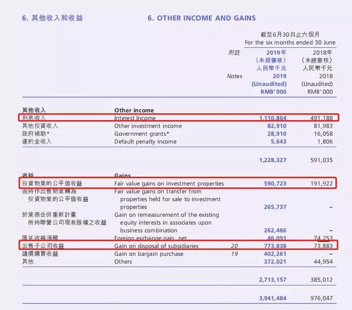 中国金茂利润之谜:左手拿地王,右手卖项目