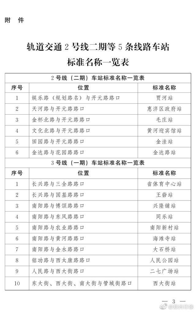 郑州5条地铁线路站点官方名称公布,这些名称很有老郑州味儿