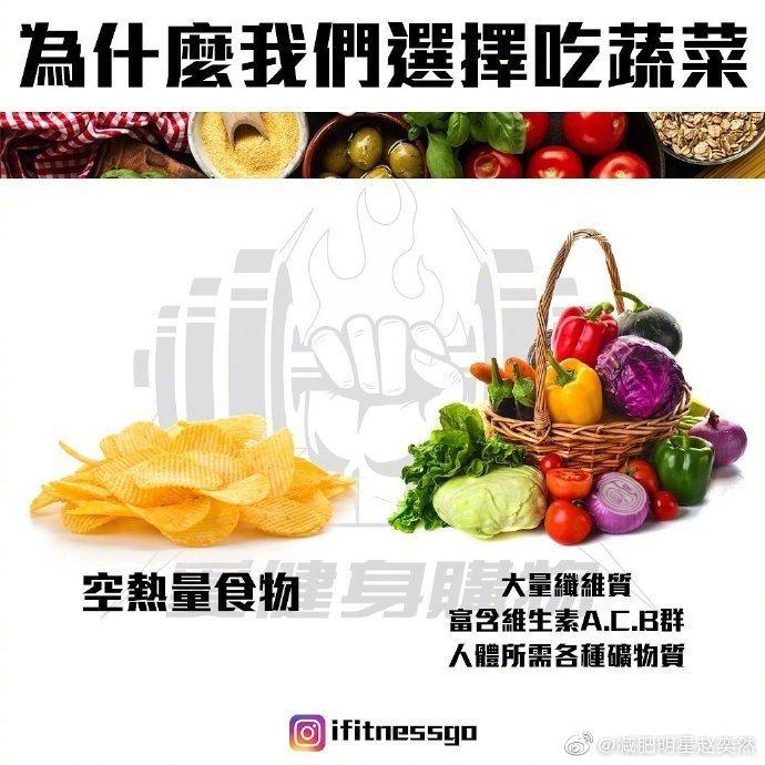一些减肥期间你需要知道的饮食小知识,收藏起来,人手一份
