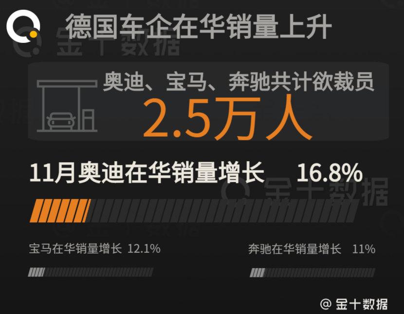 最新,三大车企布局中国市场之际,欧盟却考虑对中资设新标准?