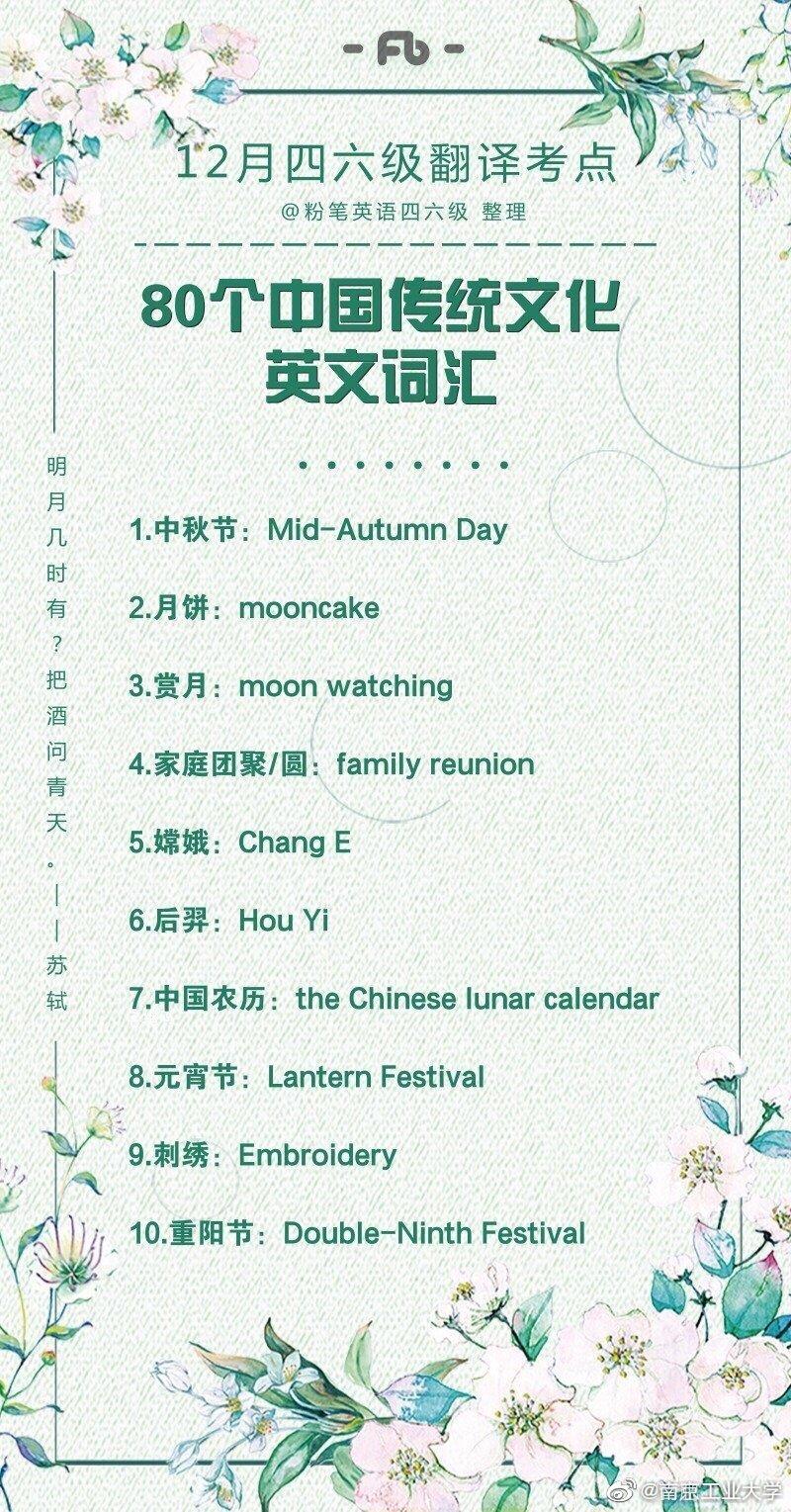 80个中国传统文化英语词汇