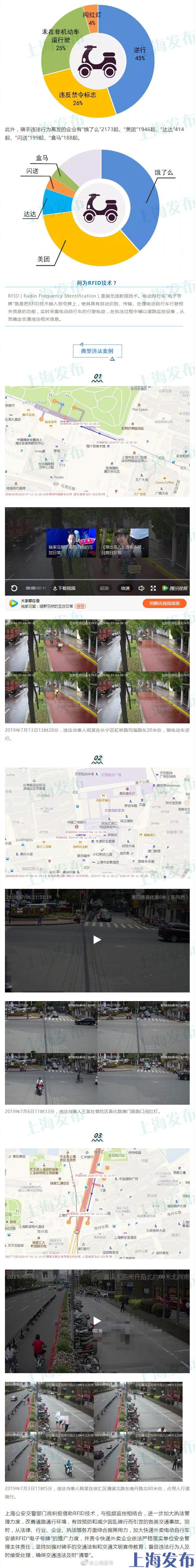 沪电子警察查处快递外卖骑手交通违法,半个月查获5642起