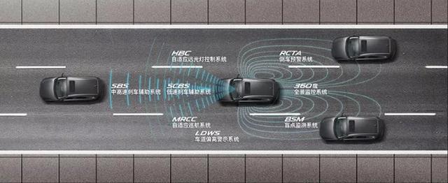 马自达CX-8瞩目上市,实力比肩汉兰达且有望将其赶下神坛?