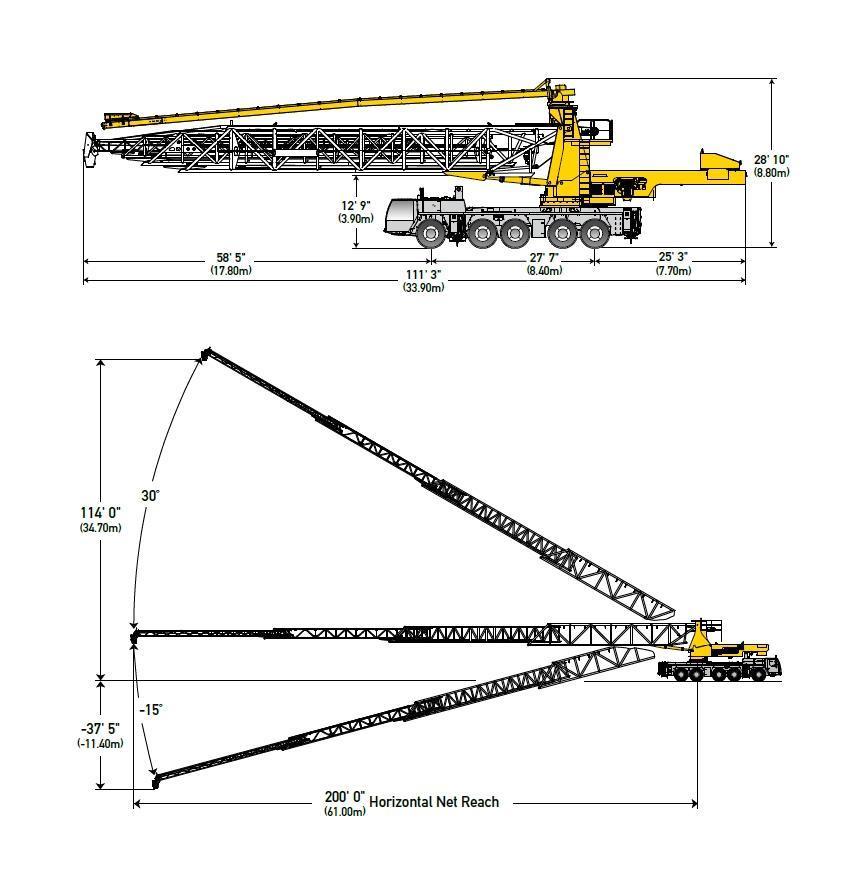 世界上最大的车载伸缩式皮带输送机,一小时最↓大输送240方混凝土