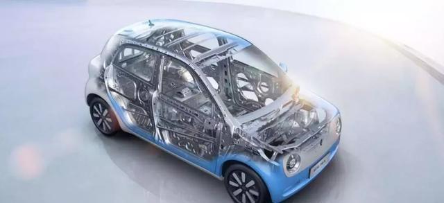 欧拉R1:一款车,活成各种人格