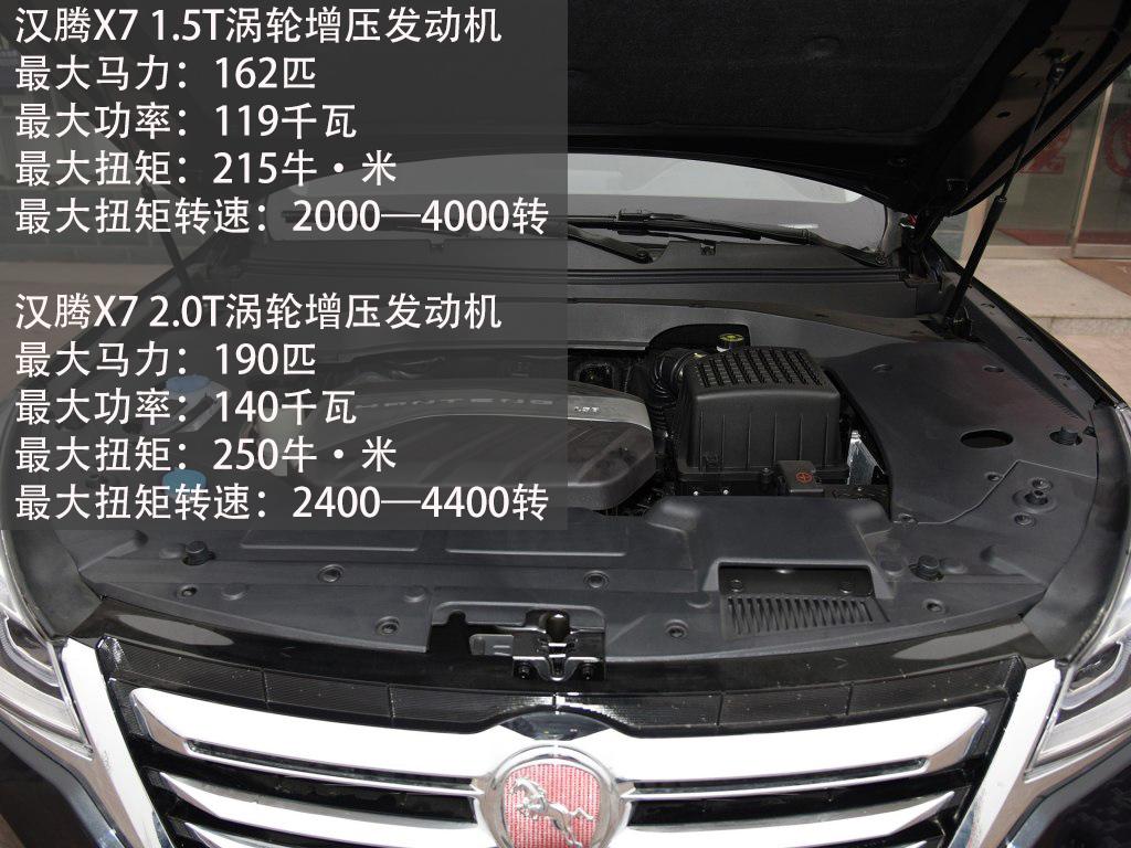 过年回家要面子,这几款又大又便宜的中型SUV,哪款能满足你