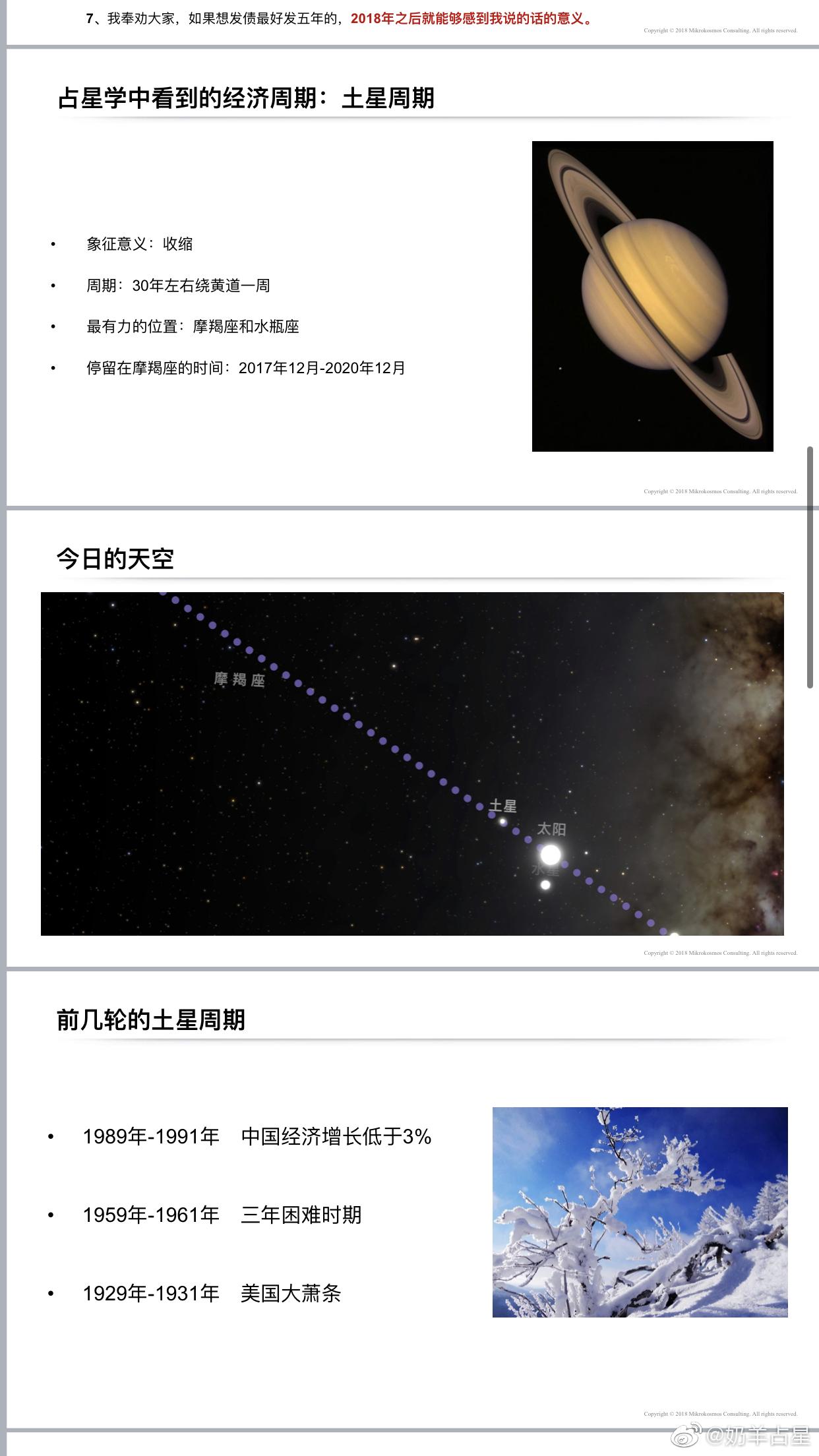 今晚上海本土占星师俱乐部年终聚会开始了