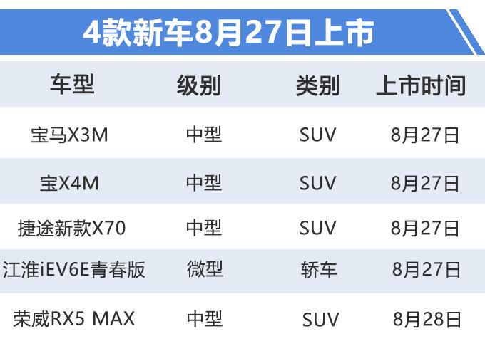 再等3天,5款新车集中上市,宝马X3M领衔,最贵超百万,最低仅6万