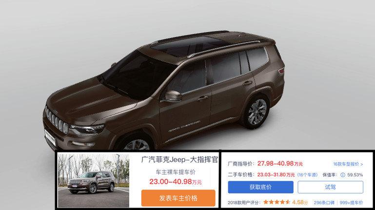 二手价格比新车还贵,又一款中型SUV降价